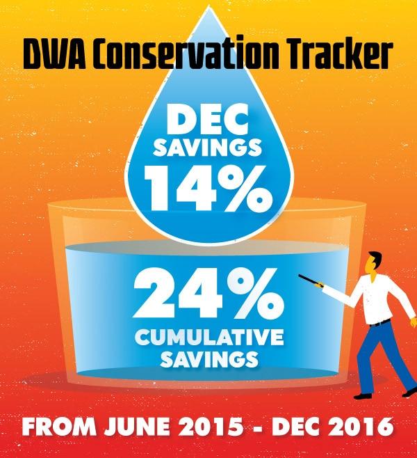 Dec-DWA-Tracker